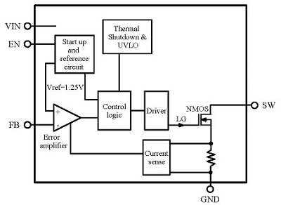 interpretation of circuit and wiring diagrams images circuit technology block diagramson wireless ecg schematic