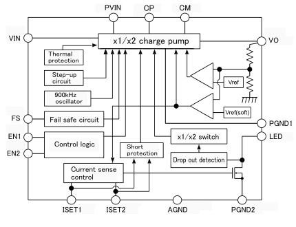 2x双模式自动切换)和定电流驱动电路的大电流led驱动